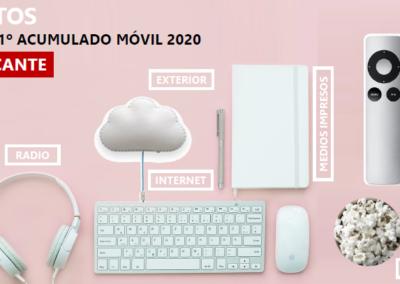 EGM 1º acumulado móvil Alicante 2020
