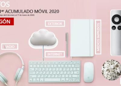 EGM 1º acumulado móvil Aragón 2020