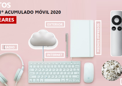 EGM 1º acumulado móvil Baleares 2020