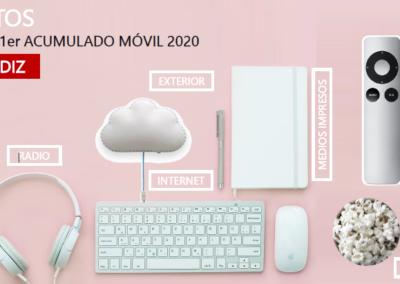 EGM 1º acumulado móvil Cádiz 2020