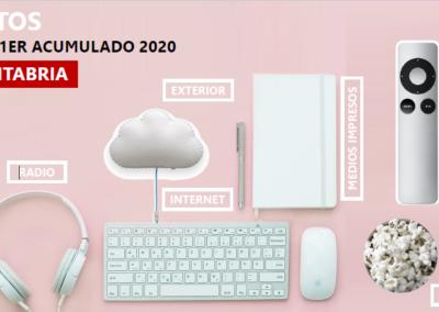 EGM 1º acumulado móvil Cantabria 2020
