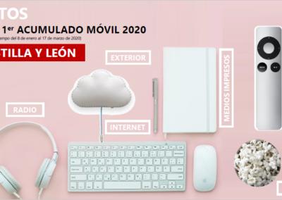EGM 1º acumulado móvil Castilla y León 2020