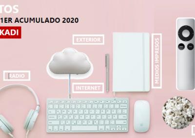 EGM 1º acumulado móvil Euskadi 2020