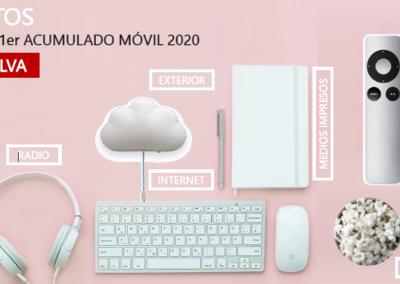 EGM 1º acumulado móvil Huelva 2020