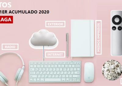 EGM 1º acumulado móvil Málaga 2020