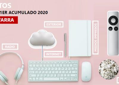 EGM 1º acumulado móvil Navarra 2020