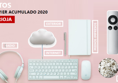 EGM 1º acumulado móvil Rioja 2020