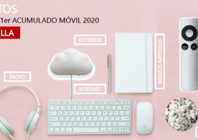 EGM 1º acumulado móvil Sevilla 2020