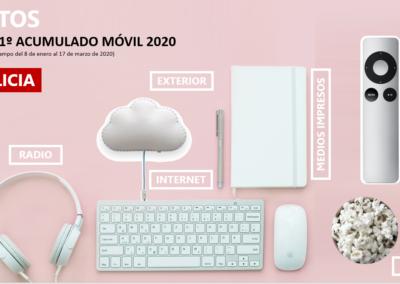EGM 1º Acumulado móvil Galicia 2020
