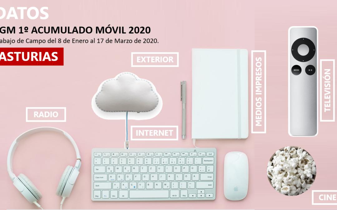 EGM 1º acumulado móvil Asturias 2020