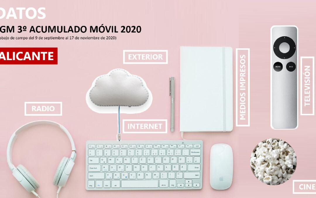 EGM 3º acumulado móvil ALICANTE 2020