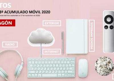 EGM 3º acumulado móvil ARAGÓN 2020