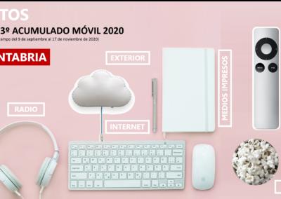 EGM 3º acumulado móvil CANTABRIA 2020