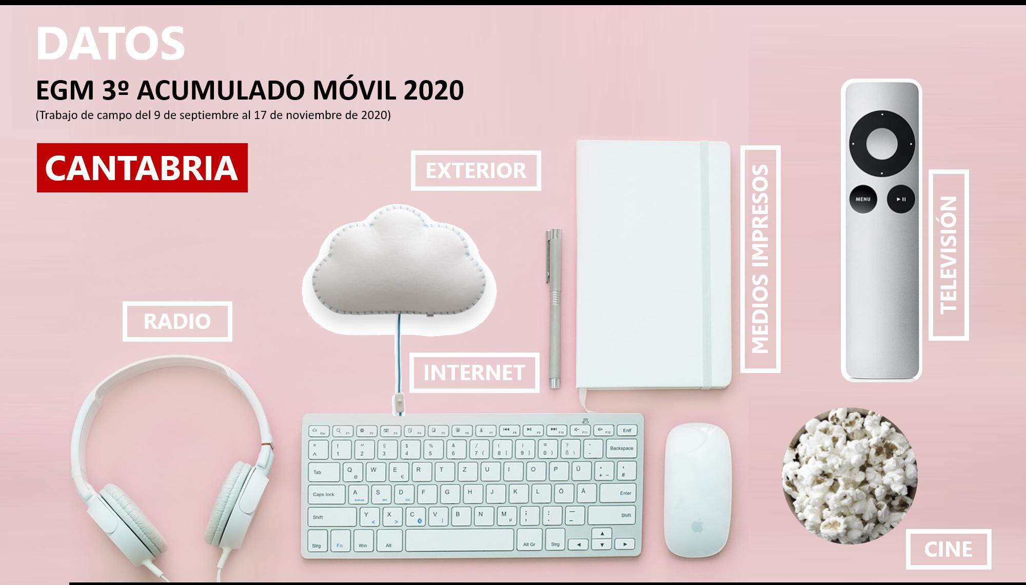 3º EGM 2020 CANTABRIA Avante
