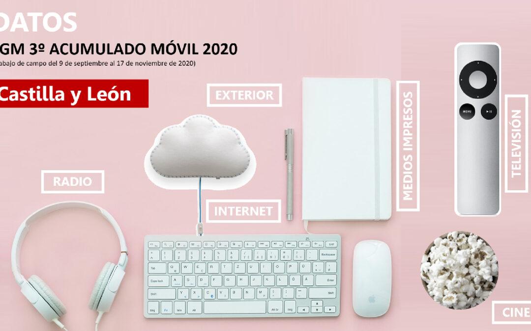 EGM 3º acumulado móvil CASTILLA Y LEÓN 2020