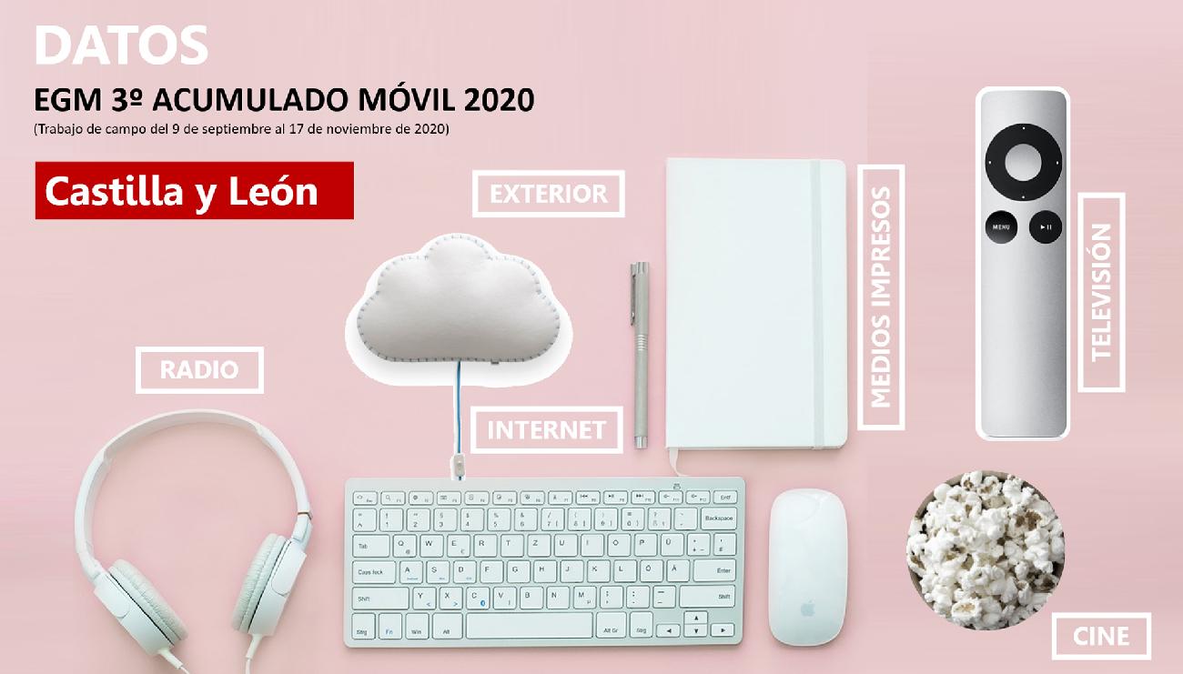 3º-EGM-2020-CASTILLA-Y-LEON-Avante