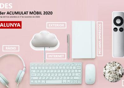 EGM 3º acumulado móvil CATALUNYA 2020