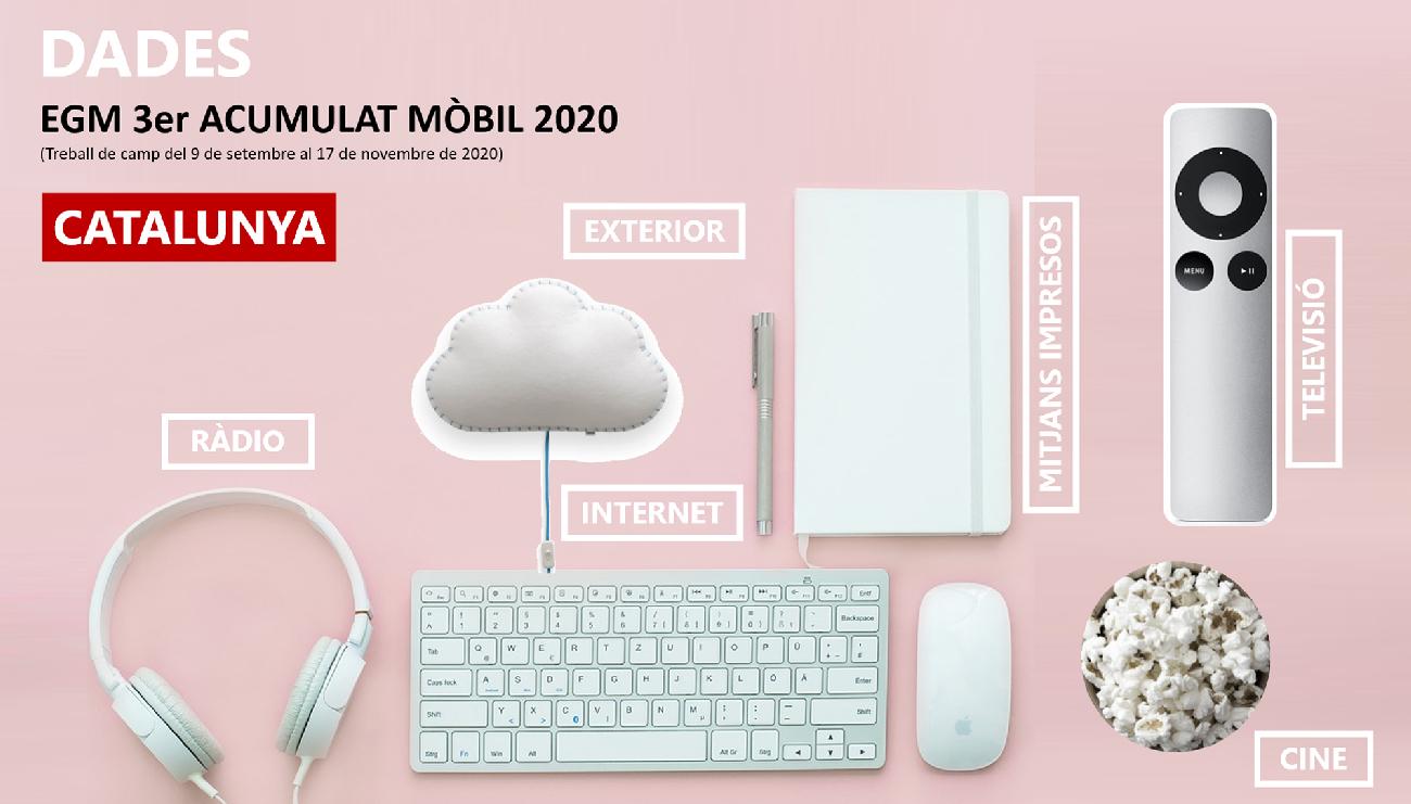3º-EGM-2020-Cataluña-Avante