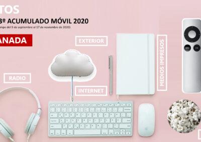 EGM 3º acumulado móvil GRANADA 2020