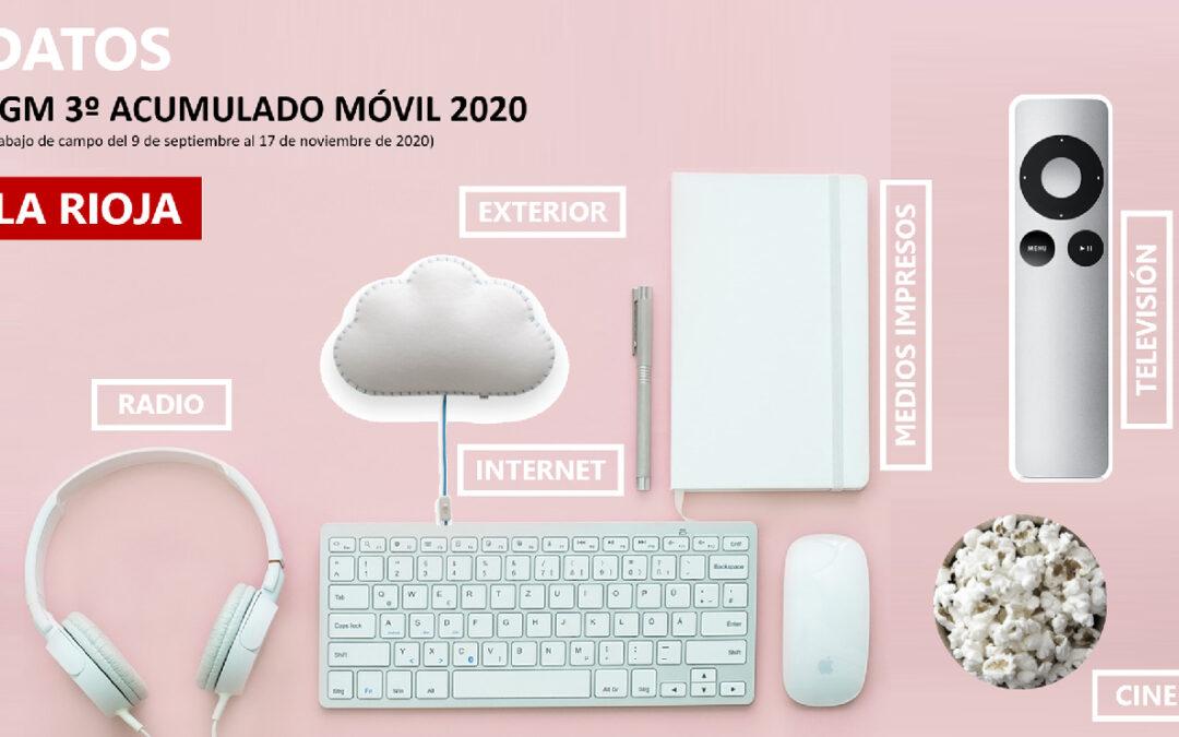 EGM 3º acumulado móvil LA RIOJA 2020