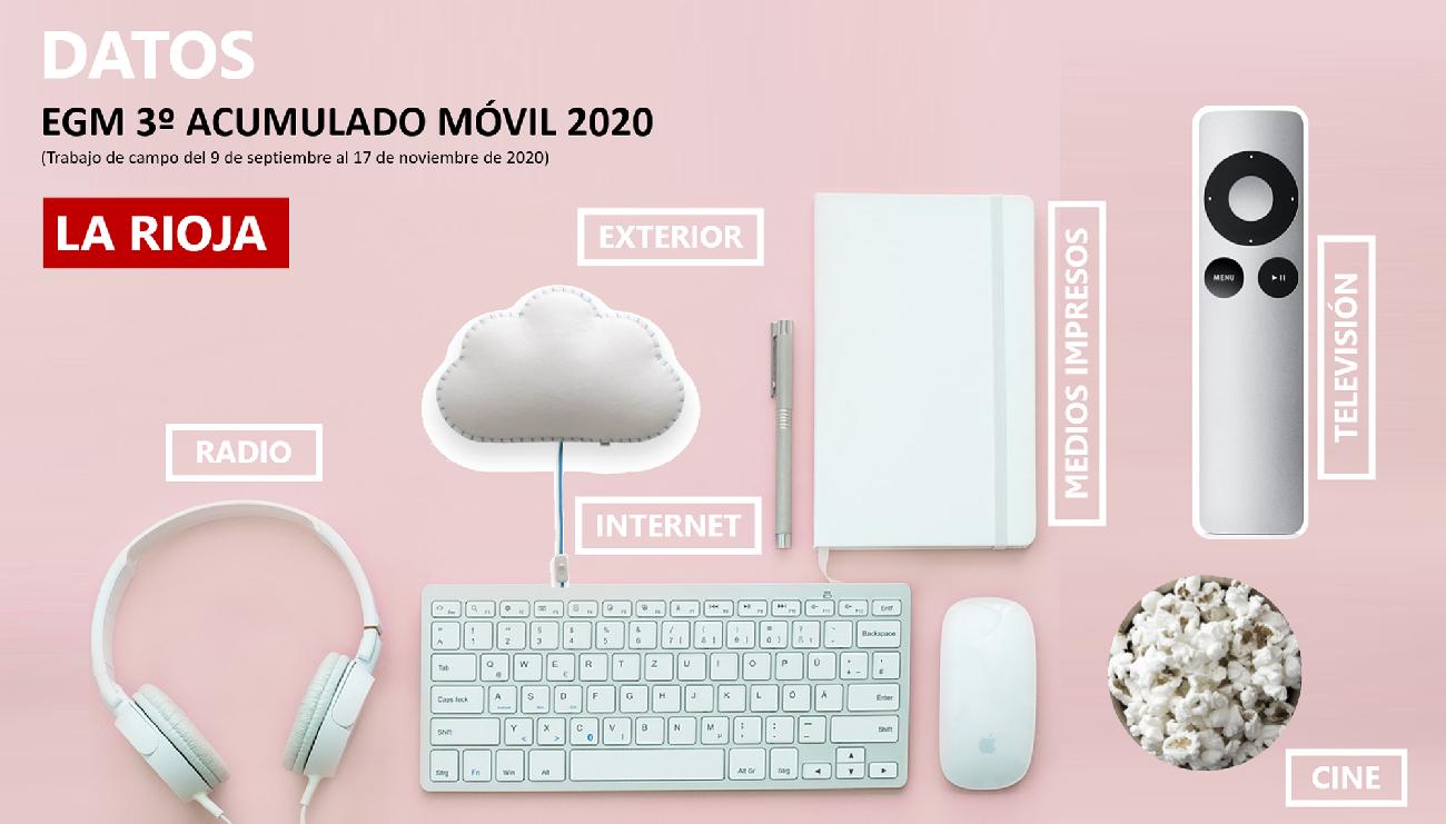 3º-EGM-2020-La-RIOJA Avante