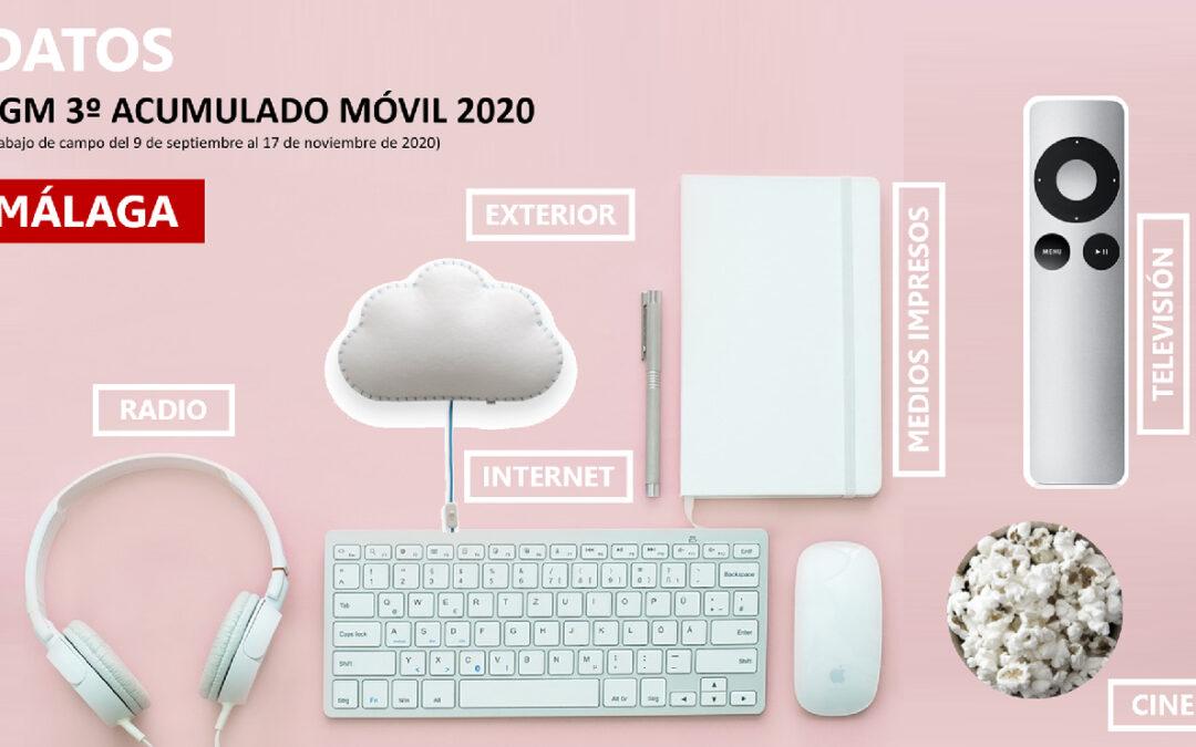 EGM 3º acumulado móvil MÁLAGA 2020
