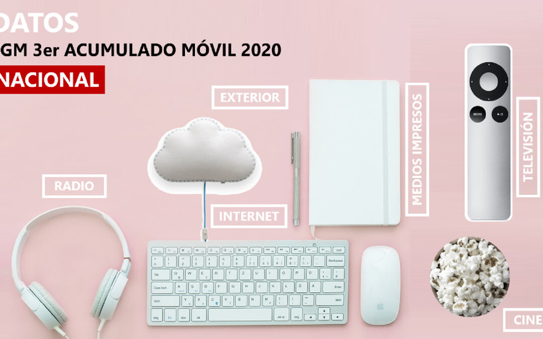 EGM 3º acumulado móvil NACIONAL 2020