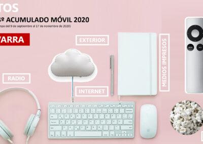 EGM 3º acumulado móvil NAVARRA 2020