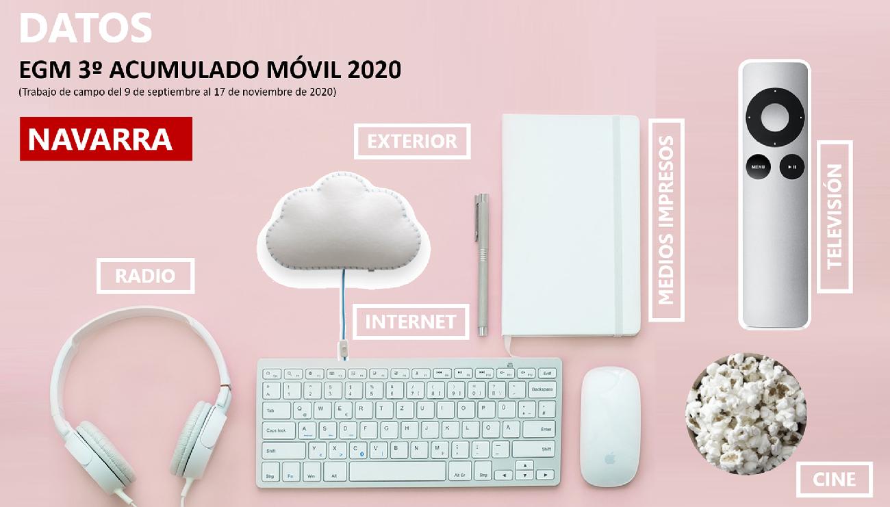 3º-EGM-2020-NAVARRA Avante