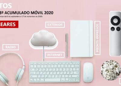 EGM 3º acumulado móvil BALEARES 2020