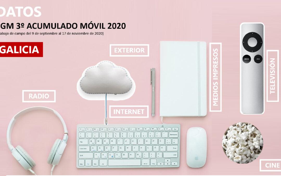 EGM 3º acumulado móvil GALICIA 2020