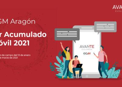 EGM 1º acumulado móvil ARAGÓN 2021