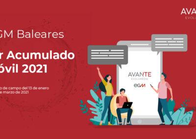 EGM 1º acumulado móvil BALEARES 2021