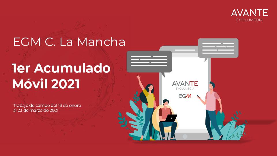 Informe-Datos-EGM-Castilla La Mancha