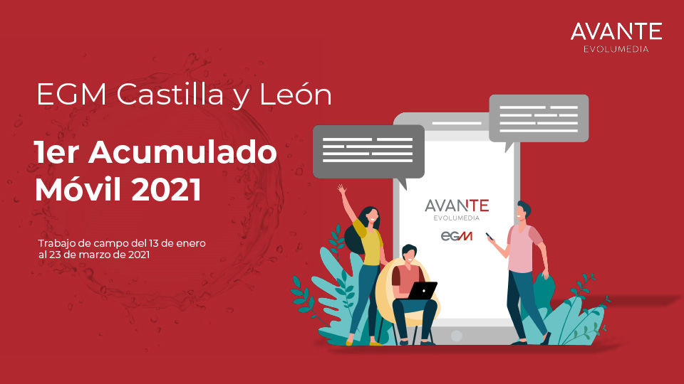 EGM 1º acumulado móvil C. y LEON 2021