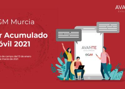 EGM 1º acumulado móvil MURCIA 2021
