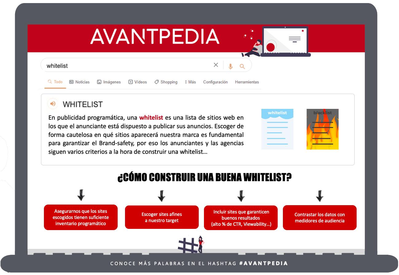 Whitelist_Blog_Avantpedia_Avante_Evolumedia