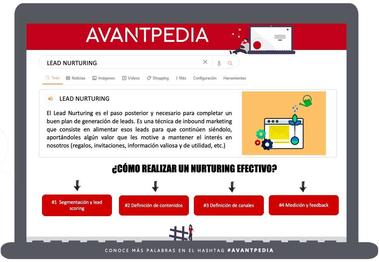 Avantpedia_Lead-Nurturing_Avante-Evolumedia.
