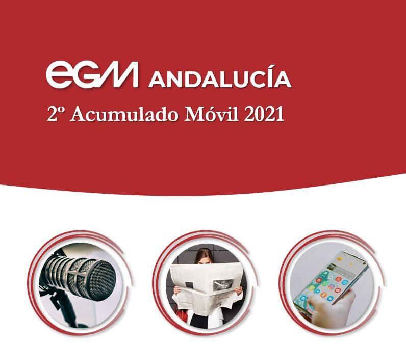 EGM 2º Acumulado Móvil ANDALUCÍA 2021