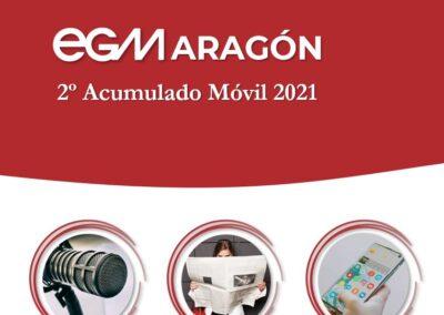 EGM 2º Acumulado Móvil 2021 ARAGÓN