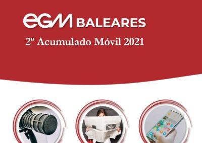 EGM 2º Acumulado Móvil BALEARES 2021