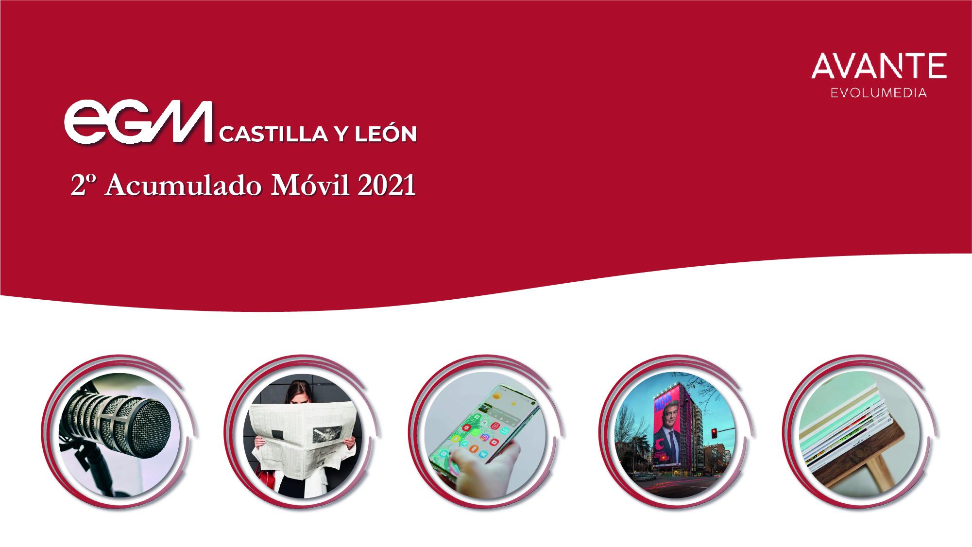 Informe-Datos-EGM-Castilla y leon