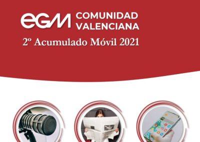 EGM 2º Acumulado Móvil COMUNIDAD VALENCIANA 2021