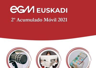 EGM 2º Acumulado Móvil EUSKADI 2021