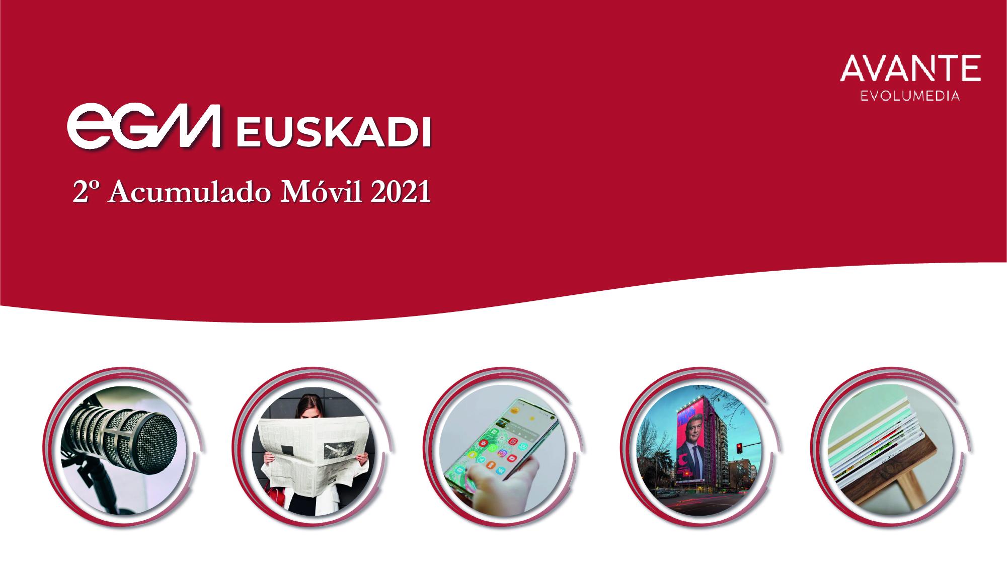 Informe-Datos-EGM-Euskadi