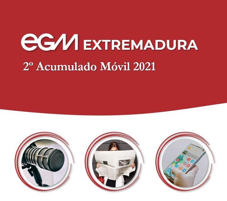 EGM 2º Acumulado Móvil EXTREMADURA 2021