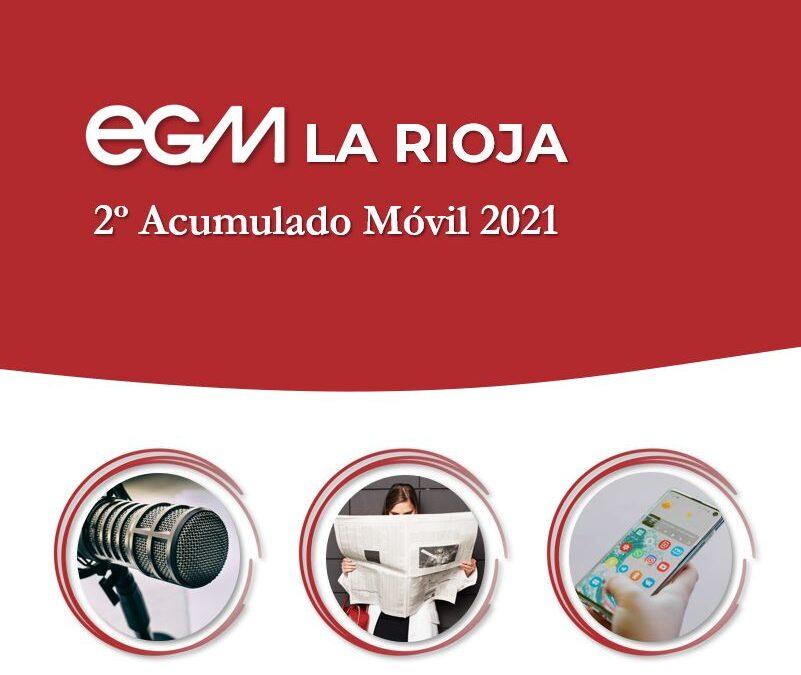 EGM 2º Acumulado Móvil LA RIOJA 2021