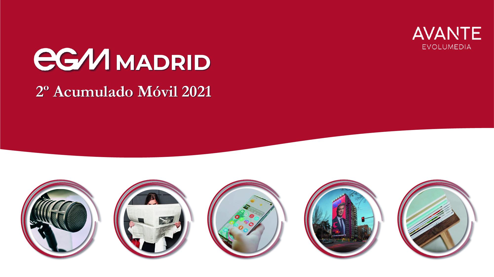 egm-2º-acumulado-2021-madrid