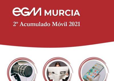 EGM 2º Acumulado Móvil MURCIA 2021