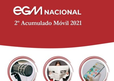EGM 2º Acumulado Móvil NACIONAL 2021